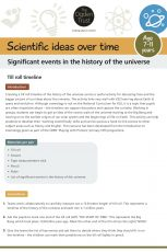 Scientific ideas over time: history of the universe