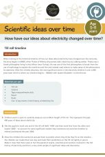 Scientific ideas over time: electricity
