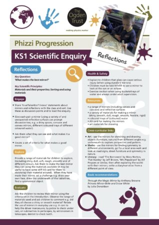 Phizzi Progression: KS1 - Reflections
