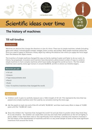 Scientific ideas over time: simple machines